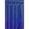 Afbeelding van elastiek Standard  78  140x7.5mm  500gr  175stuks
